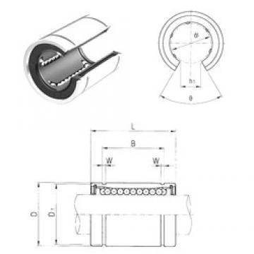 40 mm x 62 mm x 60,6 mm  Samick LME40UUOP линейные подшипники