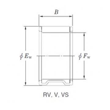 KOYO RV223216 игольчатые подшипники
