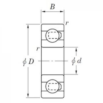 12 mm x 28 mm x 8 mm  KOYO NC6001 радиальные шарикоподшипники