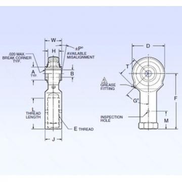 7,9375 mm x 35,814 mm x 7,9375 mm  NMB ARR5FFN сферические роликоподшипники
