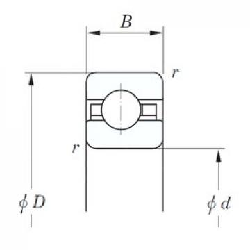 76,2 mm x 92,075 mm x 7,938 mm  KOYO KBC030 радиальные шарикоподшипники